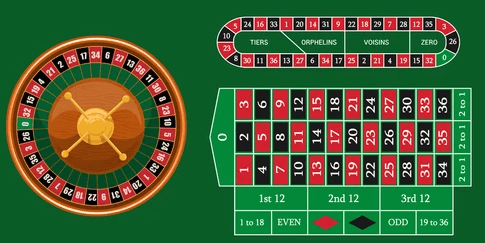 Online Roulette French