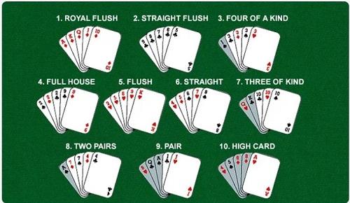 Caribbean Stud Poker Hands