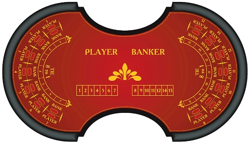 Baccarat Banque Rules